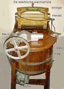 Elektrische wasmachine